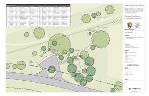 Appomattox Courthouse Confederate Cemetery Rendering - Existing Conditions